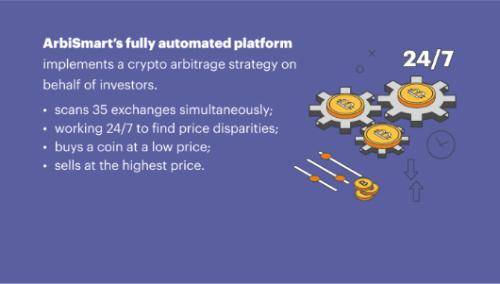 Le Bitcoin et l'Ethereum chutent, mais ce coin monte toujours