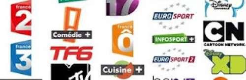 Turkey + France + Germany iptv Sky select