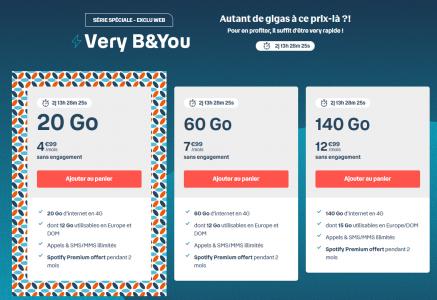 Des offres inédites Very B&YOU : de 20 à 140 Go dès 4,99€