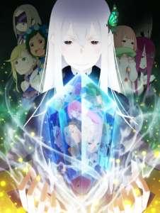 L'anime Re:Zero Saison 2, en Promotion Vidéo