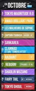 ADN dévoile son planning anime d'octobre (avec Clannad et Tokyo Magnitude 8.0 !)