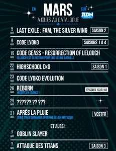 Le film Code Geass – Resurrection of Lelouch arrive sur ADN