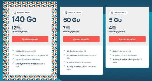 B&You répond à SFR RED avec des forfaits dès 4,99€/mois
