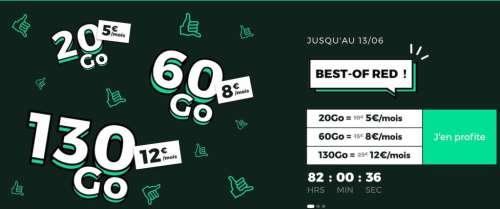 SFR RED dégaine des forfaits 20/60/130 Go dès 5€/mois et 5G à 17€/mois