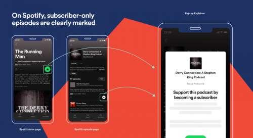 Après Apple, au tour de Spotify de lancer son propre service d'abonnements à des podcasts