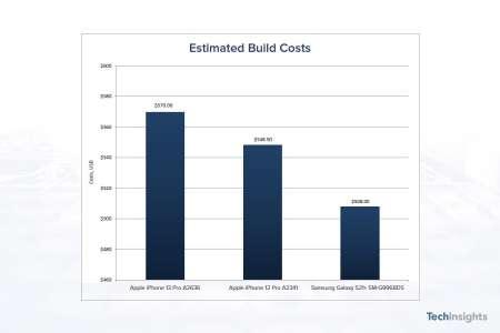 L'iPhone 13 Pro coûterait 22$ de plus à produire que l'iPhone 12 Pro