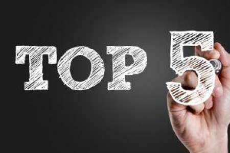 Les 5 actus cryptos de la semaine: Salvador, Bitcoin, Banque mondiale, Royaume-Uni, Nouvelle-Zélande