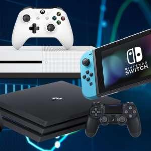 Le marché des consoles a généré plus de 45 milliards d'euros en 2020