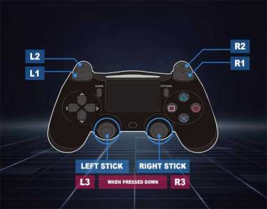 FIFA 22 Controls for PlayStation, Xbox and PC