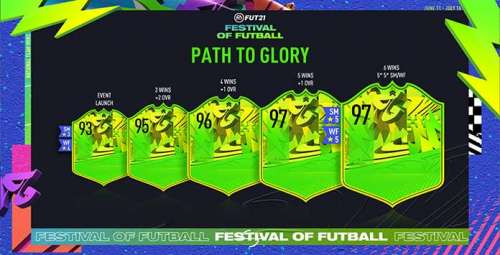 FIFA 21 Path to Glory Tracker – Festival of FUTBall Players Upgrades
