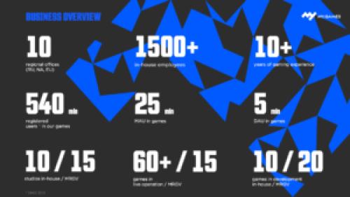 Gamescom 2019 – My.Games, Store et Conqueror's Blade