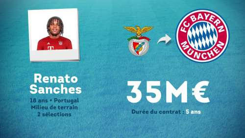Officiel : Renato Sanches (Benfica) signe au Bayern Munich !