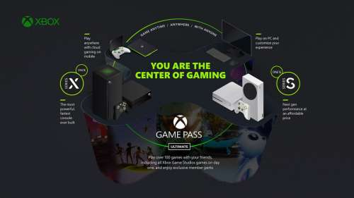 Microsoft Working With TV Makers To Bring The Xbox Experience To The Masses