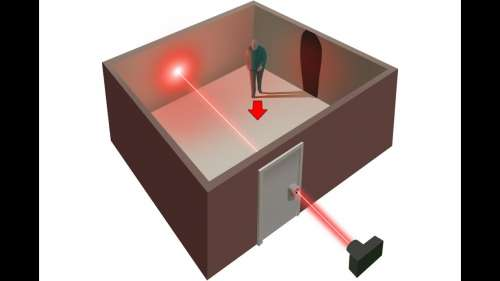 A Laser Fired Through A Keyhole Is Enough To Map Out An Entire Room