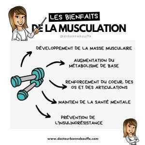 Pourquoi faire de la musculation est-il bon pour la santé ?