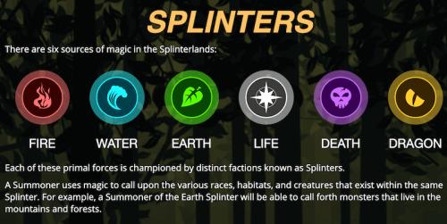 Splinterlands Beginners Guide