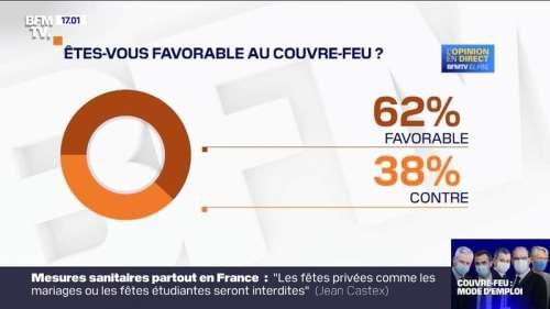 62% des Français concernés par le couvre-feu y sont favorables, selon un sondage Elabe