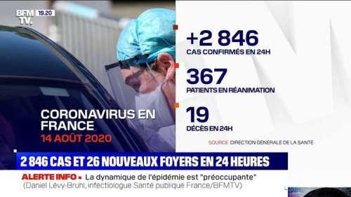 Covid-19: 2846 nouveaux cas et 26 nouveaux foyers épidémiques ont été recensés en 24 heures en France
