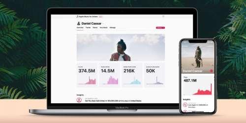 Apple Music for Artists propose le partage des statistiques d'écoutes