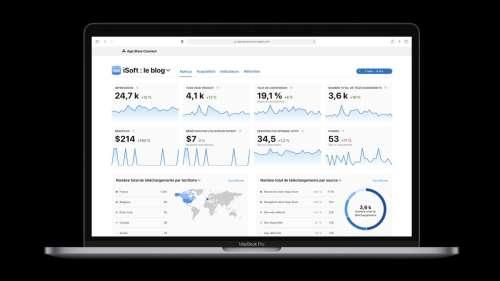 App Store Connect : un système d'analyse plus complet pour suivre l'engagement