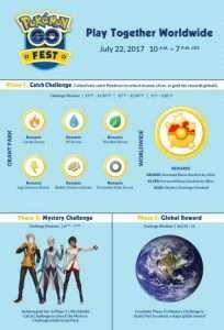 Le planning du Pokemon GO Fest !