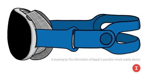 Le casque AR/VR d'Apple nécessitera une connexion à l'iPhone