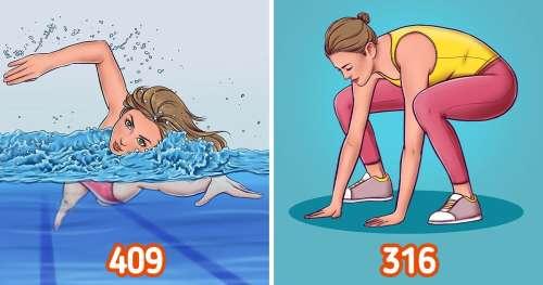 8 Exercices qui brûlent plus de graisses que la course à pied