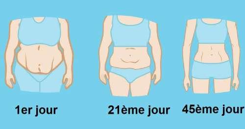 4 exercices de dégraissage abdominal que vous pouvez faire en étant assis !