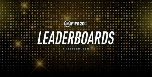FIFA 20 Leaderboard – Match Earnings, Transfer Profit, Club Value & Top Squad
