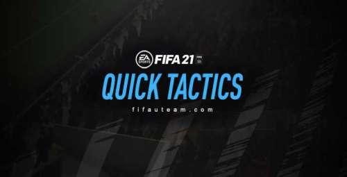 FIFA 21 Quick Tactics Guide