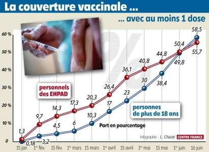 Les soignants réticents face au vaccin anti-Covid :