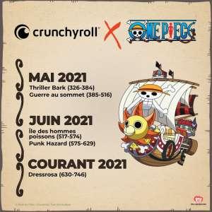 L'actualité de One Piece sur Crunchyroll