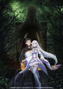 Seconde chronique de l'anime Re:Zero - Saison 2 - Partie 1