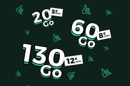Forfait mobile: BOOM, les 20 Go sont à 5 euros via RED by SFR 🔥