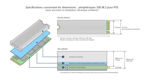 PS5: L'extension de stockage SSD bientôt possible, voici les premiers détails