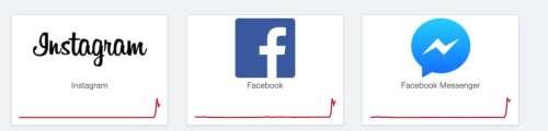 🔴 Facebook, Instagram et WhatsApp sont de nouveau en panne