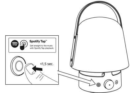 Ikea propose la première enceinte connectée avec le bouton Spotify Tap