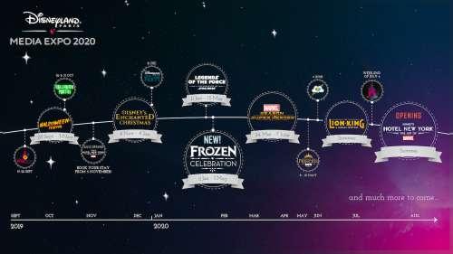 L'avenir de Disneyland Paris se dévoile un peu plus avec Star Wars, Avengers et La Reine des Neiges