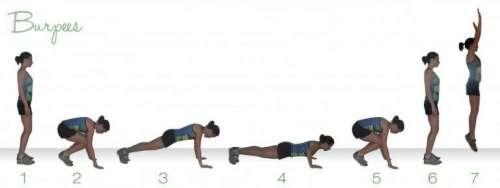 5 exercices que chaque femme de plus de 40 ans doit faire chaque semaine