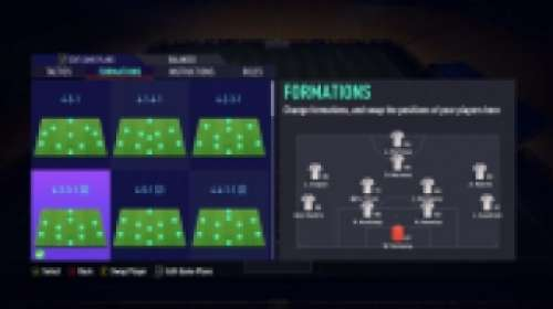 Formations offensives de FIFA 21