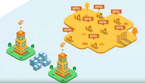 Vidéo  : quelles différences entre ADSL, VDSL, FTTLA et FFTH ?
